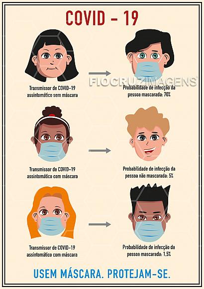 Ilustração informativa